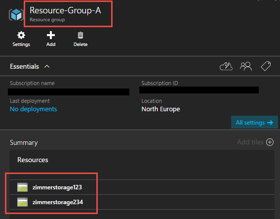 Resource Group A contains resources