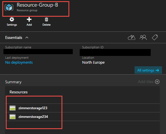 Resource Group B has the new resources