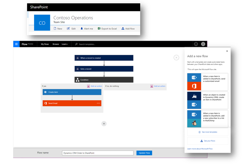 PowerApps integration with Modern Team Sites in SharePoint