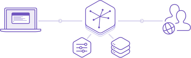 Heroku small diagram
