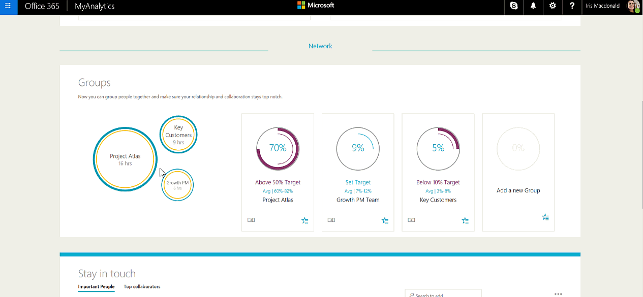 MyAnalytics for Office 365