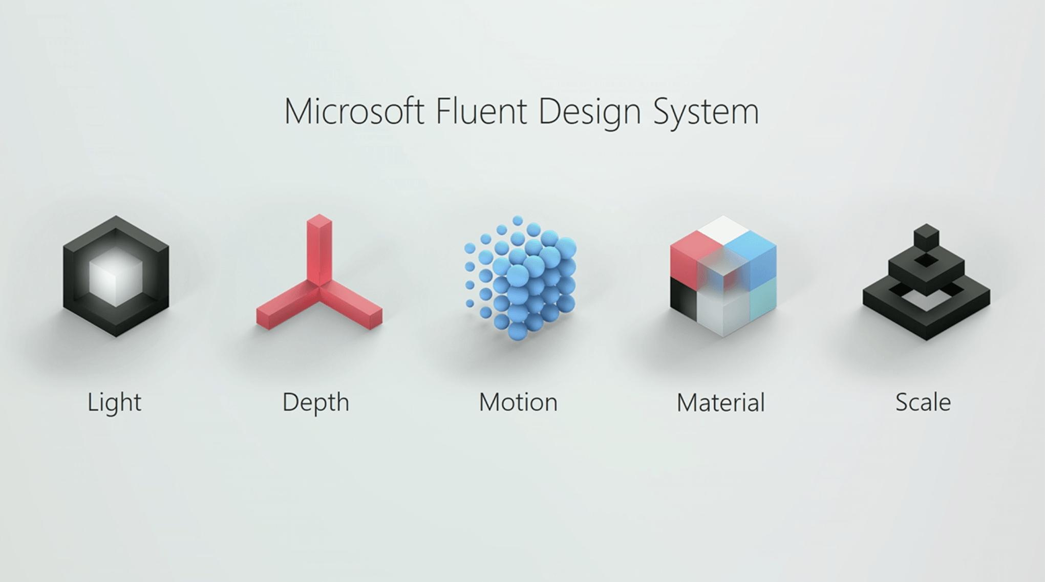 Microsoft Fluent Design Systemm