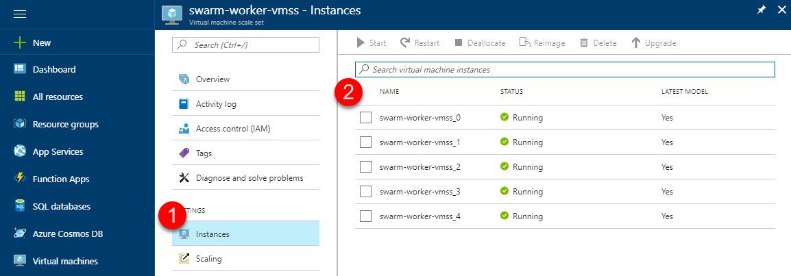 Nodes/VM Instances in Azure
