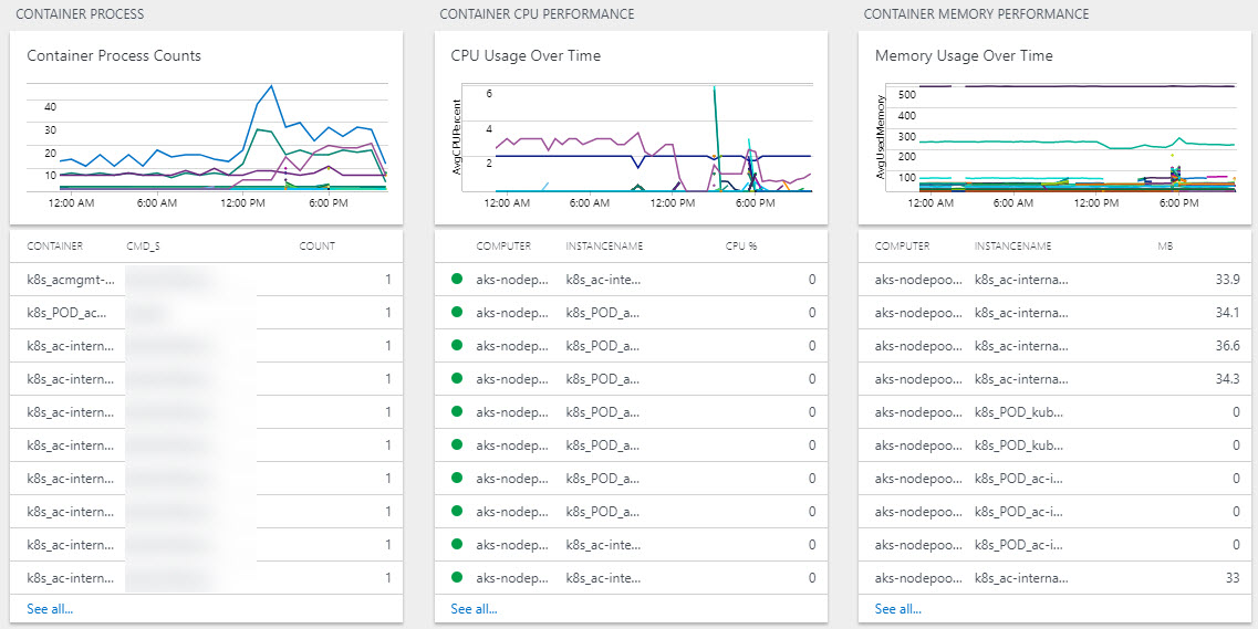 Azure Log Analytics Dashboard Summarize Boxes