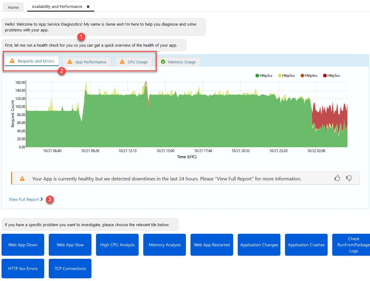 Diagnosing and troubleshooting configuration and application errors in Azure App Services