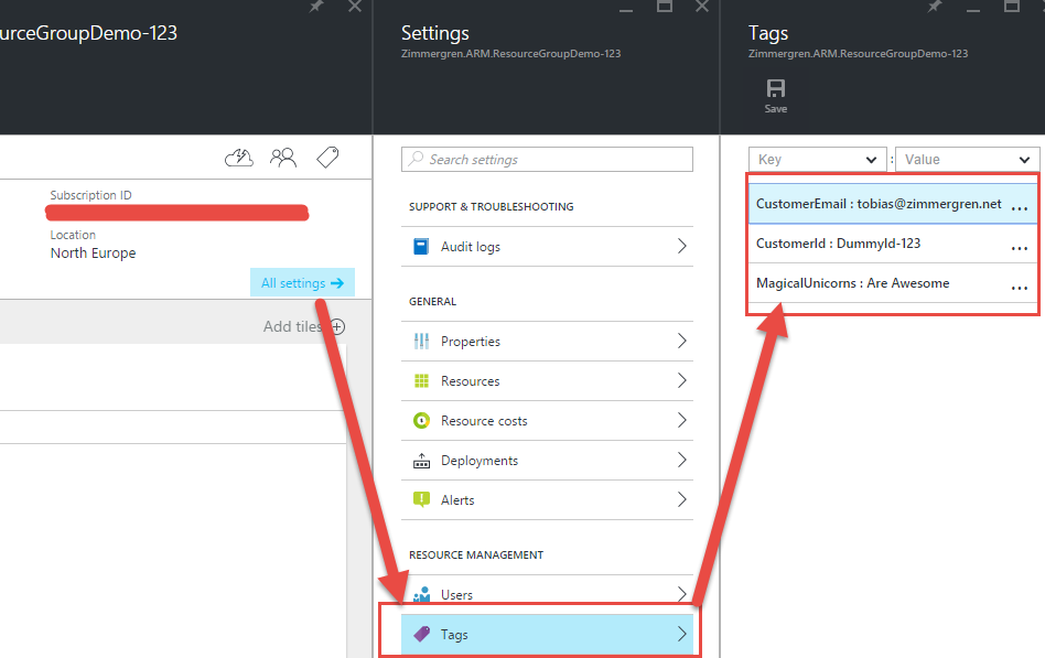 Azure Resource Group with Tags successfully deployed
